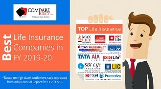 Top 10 Life Insurance Companies in India 2020